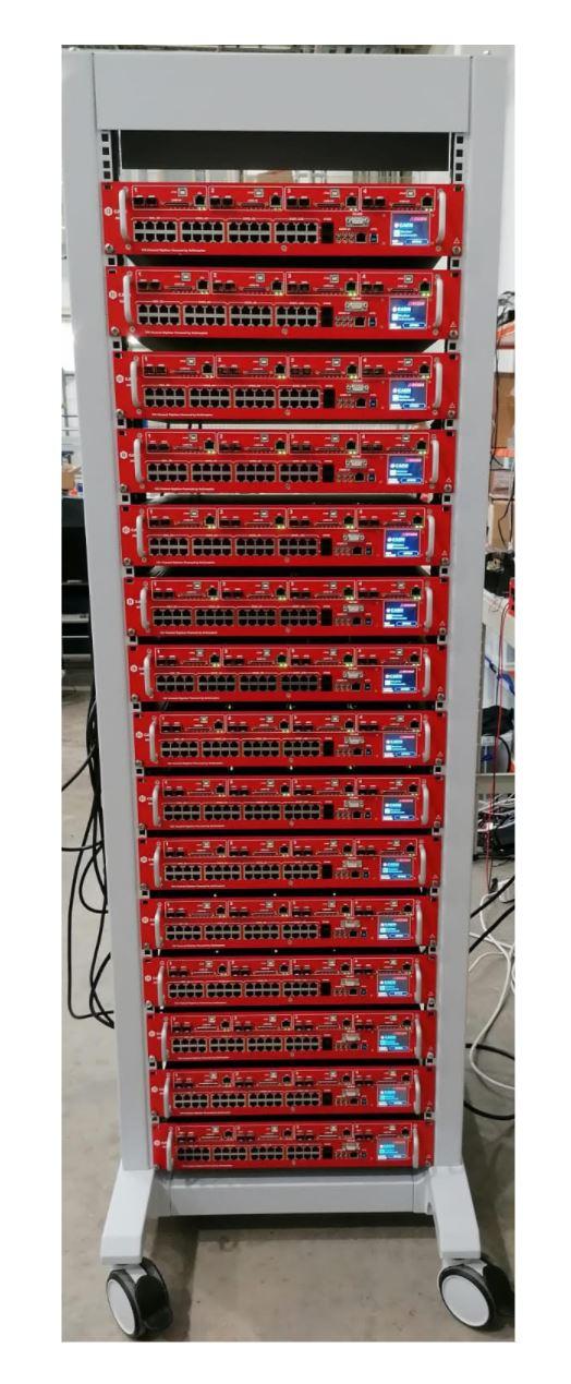 R5560 READOUT SYSTEM FOR ESS-LOKI SANS